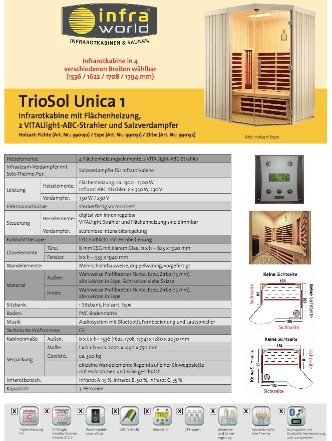 Triosol-Unica-15a2929fadd431