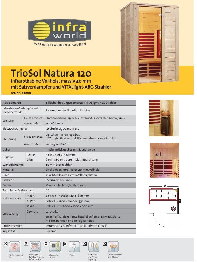 Triosol-Natura-120