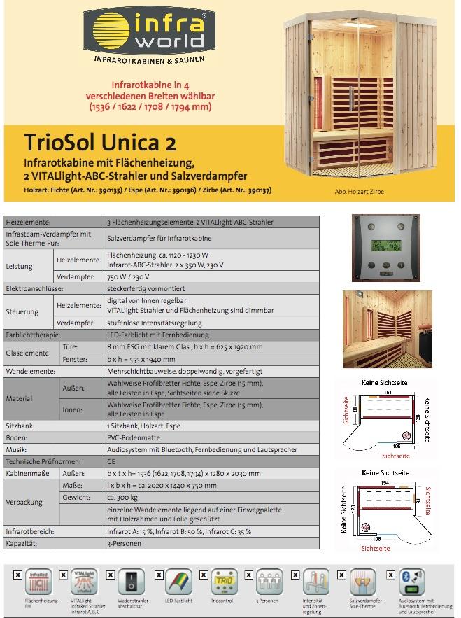 Triosol-Unica