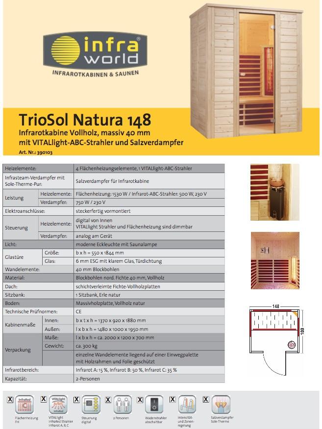 Trisol-Natura-148