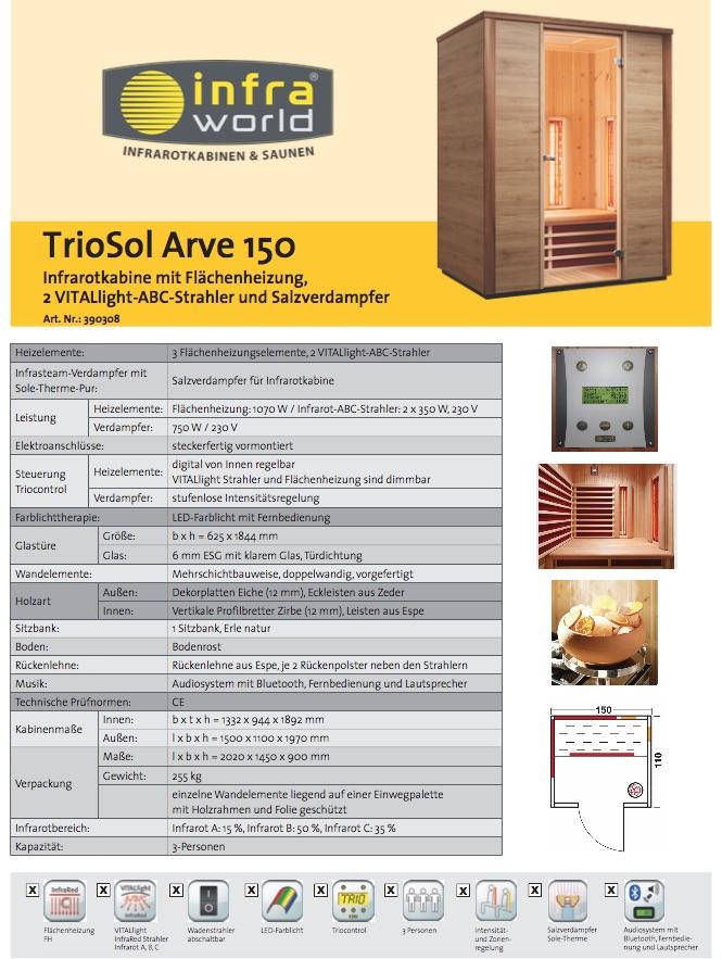 Triosol-Arve-1505a26a057e7e8c
