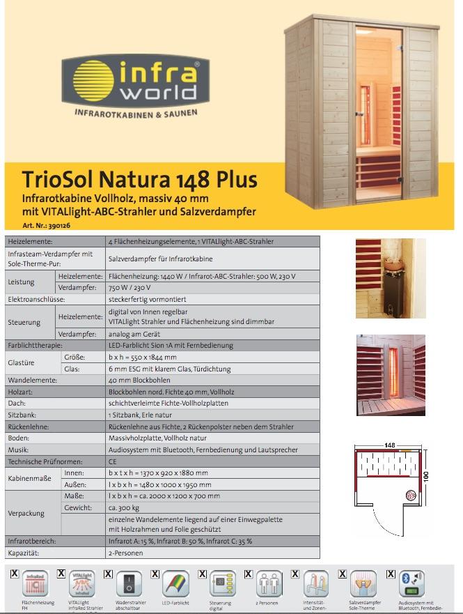 Triosol-Natura-148-Plus