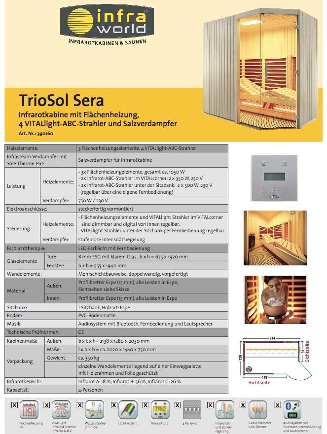 Triosol-Sera